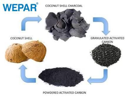 Vật liệu xử lý nước nhiễm mặn gồm những gì, giá, mua ở đâu?