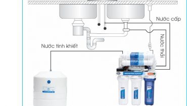 Quy trình, kỹ thuật lắp đặt máy lọc nước RO gia đình tại nhà