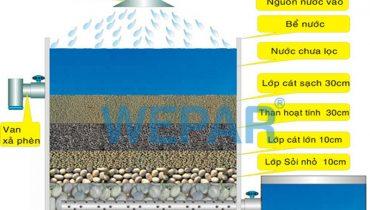 Cách làm bể lọc nước bằng than hoạt tính đơn giản tại nhà