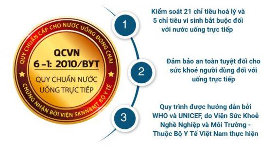 Thông số Tiêu chuẩn nước đóng chai của Bộ Y Tế QCVN 6-1: 2010/BYT